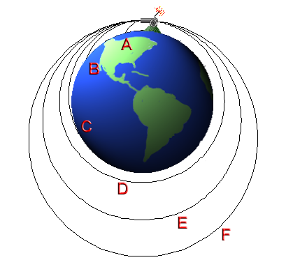 parabolic trajectory of planets - photo #30